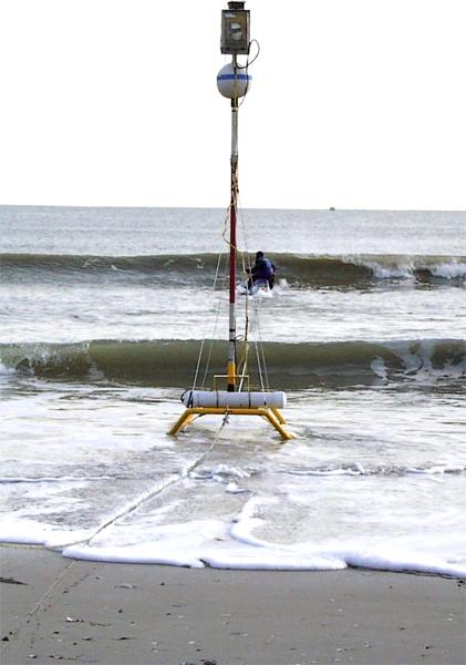 Beach Profiling: Coastal New Jersey